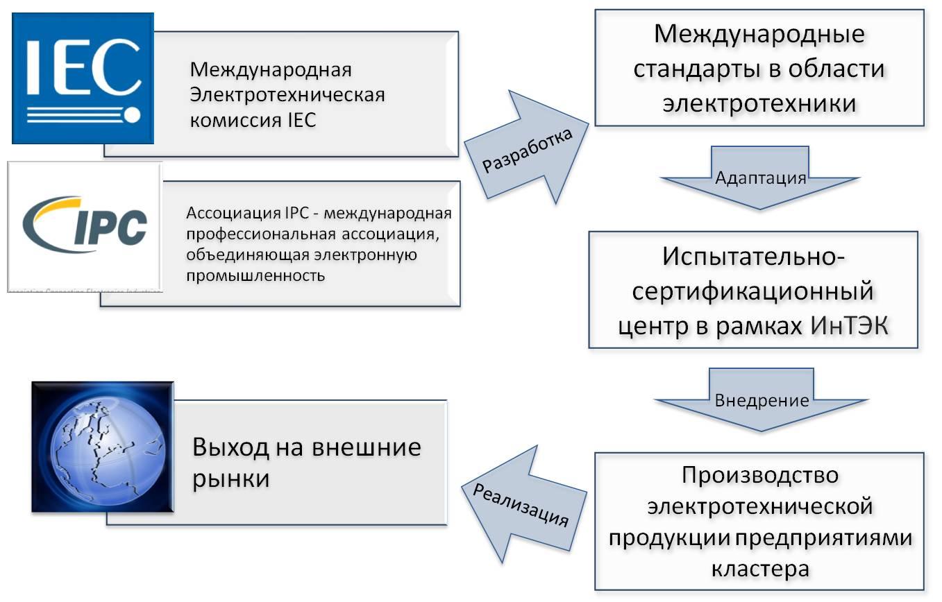 Mezhdunarodnie_standarti-1358425348-0