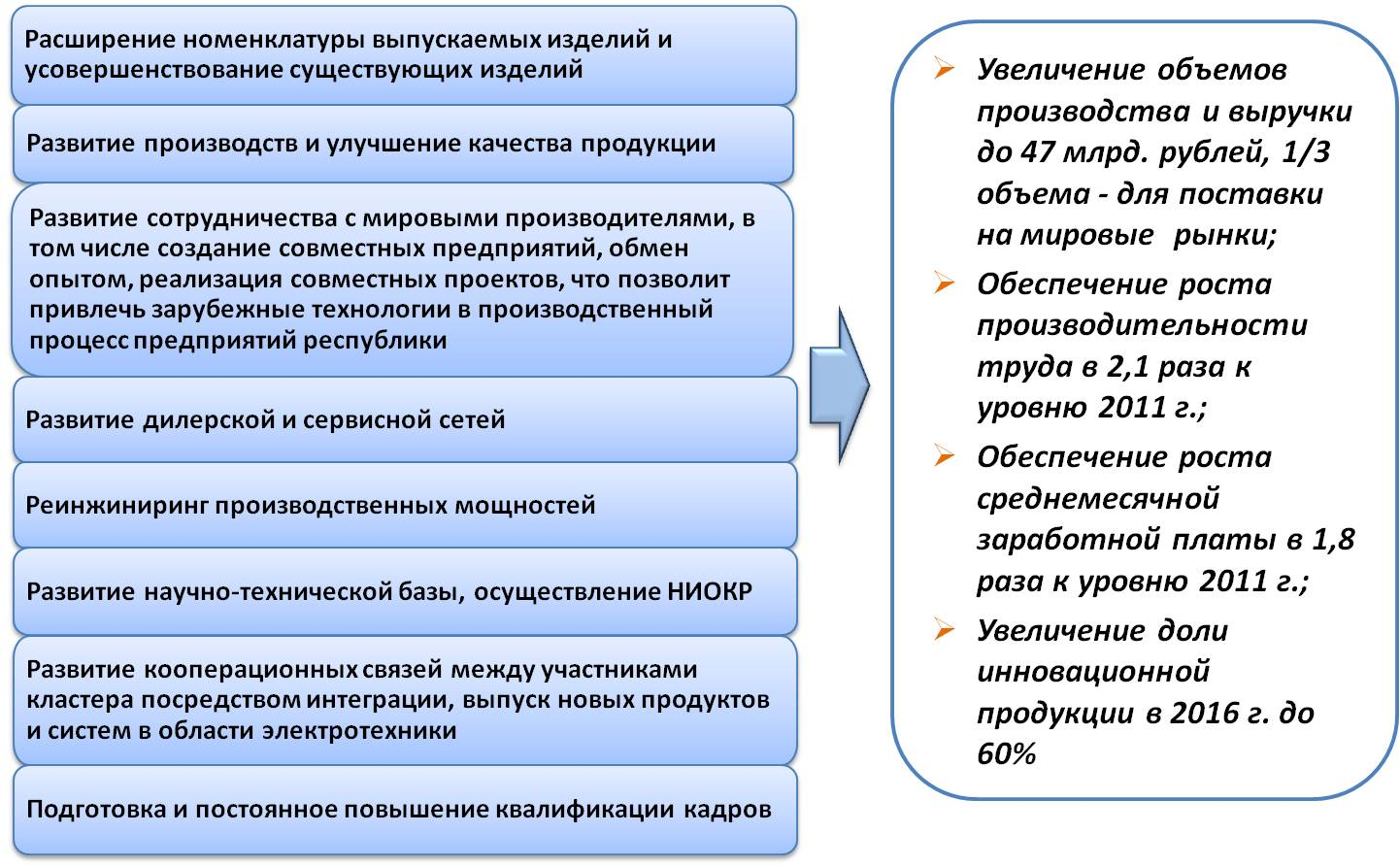 Perspektivi_razvitija-1358420171-0