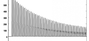 Быстрое распознавание бросков намагничивающего тока при включении трансформатора